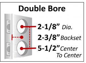 Standard Double Bore