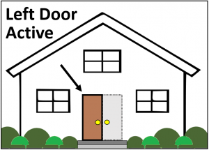 Left Door Active