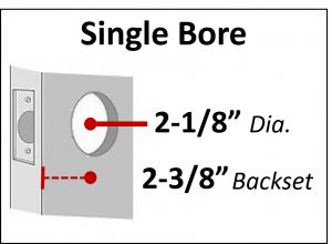 Standard Single Bore